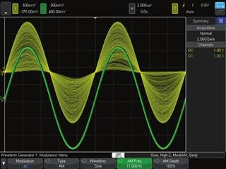 Picture: Dual-channel WaveGen 20-MHz function/arbitrary waveform generator