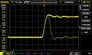 Bild: Schnelle Signalaufzeichnung