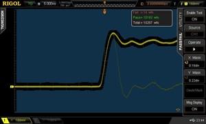 Bild: Pass- / Fail- Signaltests mit Maskierung
