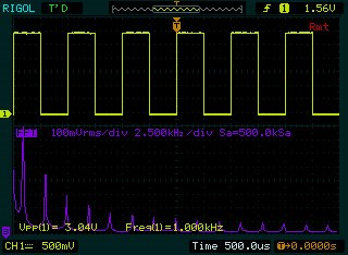 Bild: FFT (Fast Fourier Transformation)