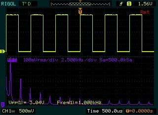FFT (Fast Fourier Transformation)