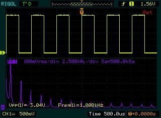 FFT (Fast Fourier Transformation)