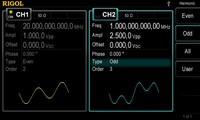 Picture: Harmonic signals