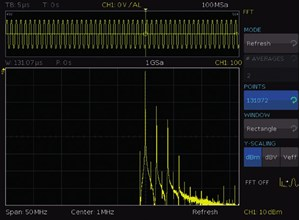 Picture: Frequency spectrum