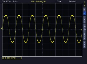 Picture: Sinusoidal signal in the time domain