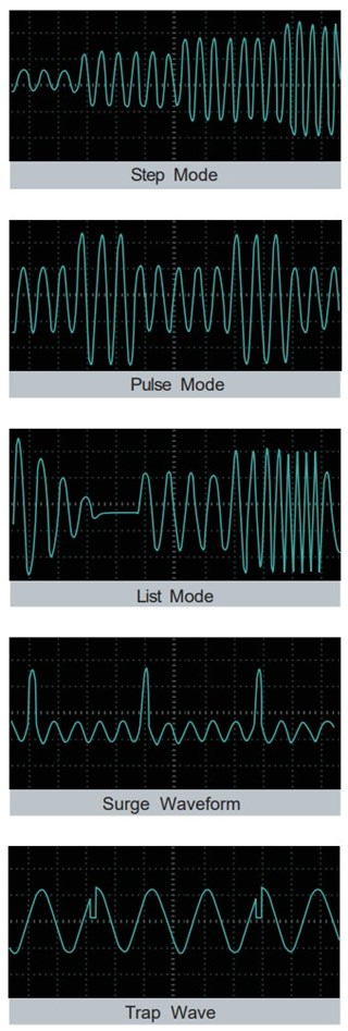 Picture: Power Line Disturbance Simulation Function
