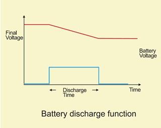 Bild: Batterietestmodus