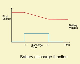 Picture: Battery Mode