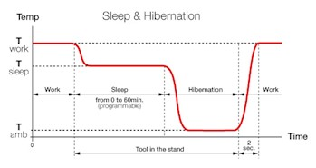 Picture: JBC Sleep & Hibernation