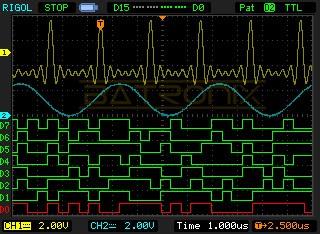 Bild: Mixed Signal (Logik Analyser) und Pattern Trigger