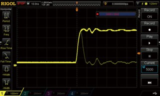 Picture: Realtime waveform record, replay, analysis (option)