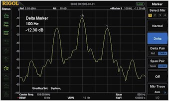 Picture: Distinguish the two nearby signals clearly with the 100 Hz RBW