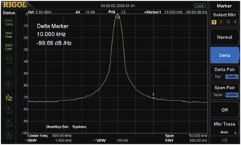 Picture: Phase noise < -80 dBc/Hz @10 kHz offset