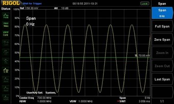 Bild: AM Signal Demodulation