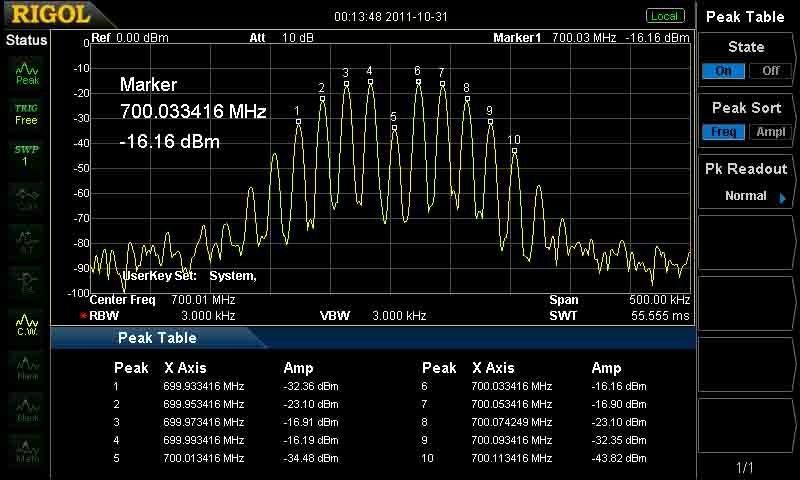 Rigol DSA832E-TG Spectrum Analyser !!Special Offer!!