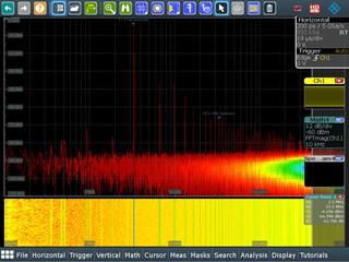 Bild: Logarithmische Darstellung der Frequenzachse
