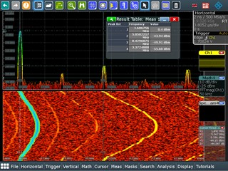 Picture: Spectrum analysis option