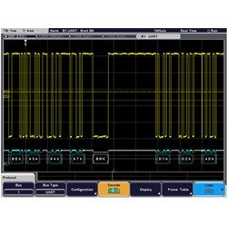 R&S® RTM-K2 UART/RS232 Decoding