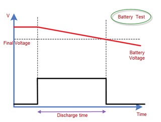 Picture: Battery discharge function