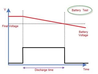Bild: Batterieentladungsfunktion