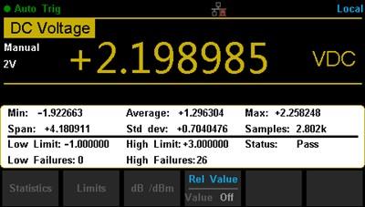 Picture: Statistics