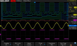 "Picture: Logic Analyzer Function (software option & hardware module, ""+"" version only)"
