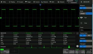 Bild: Messung aller relevanten Parameter und Parameterstatistiken