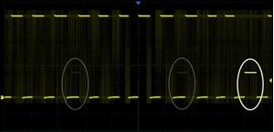 Bild: Bis zu 120.000 wfm/s Signalerfassungsrate