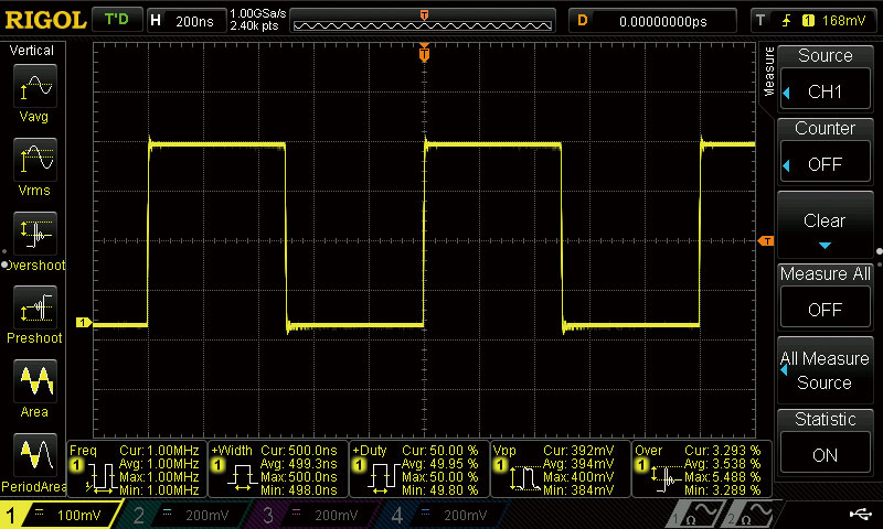 Oscilloscope Pulse Measurement : Rigol ds z dso special offer