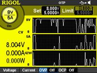 Exibir curvas de sinal